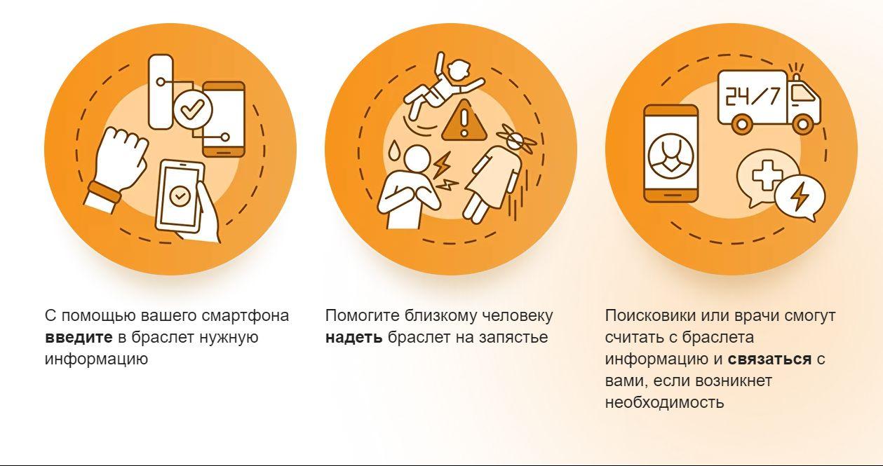 В Москве начали раздавать «браслеты безопасности»